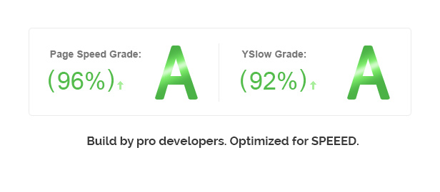 Build by pro developers, optimized for SPEEED!