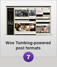 Woo Tumblog-powered post formats