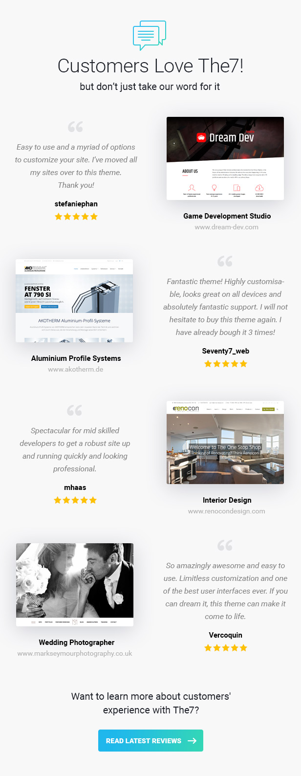 the7 reviews 30.12.16 - The7 — Multi-Purpose Website Building Toolkit for WordPress